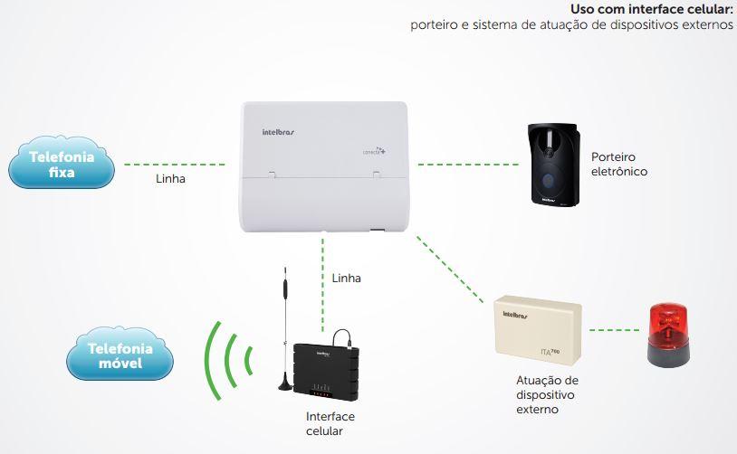 conecta-modulare-cenap-02.jpg